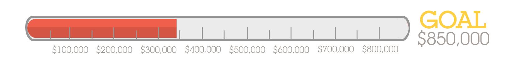 $347,960